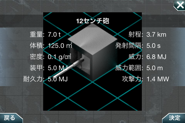 12センチ砲