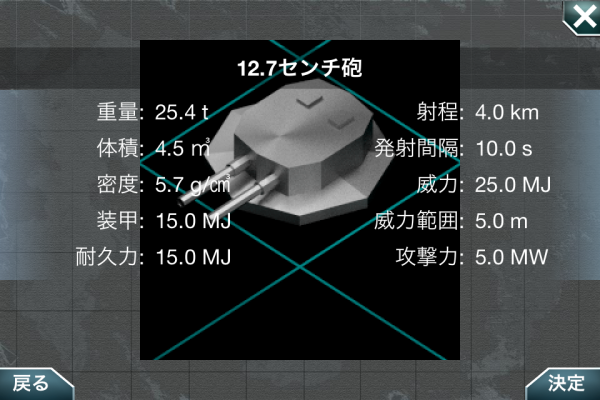 12.7センチ砲