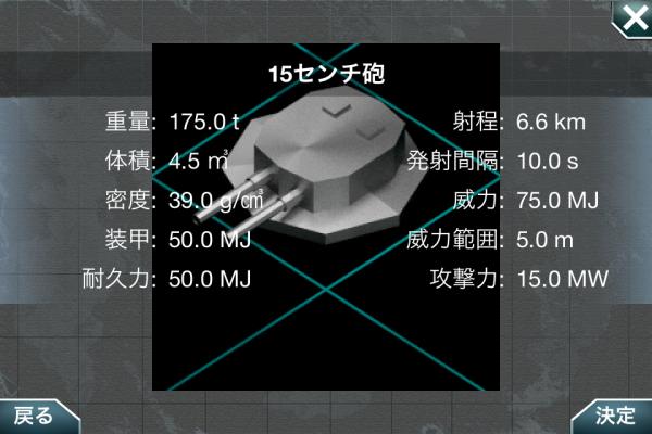 15センチ砲