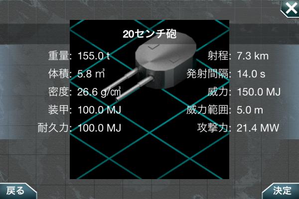 20センチ砲