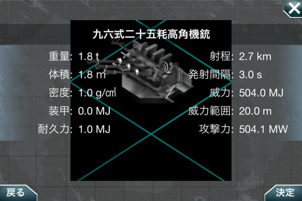 九六式二十五粍高角機銃
