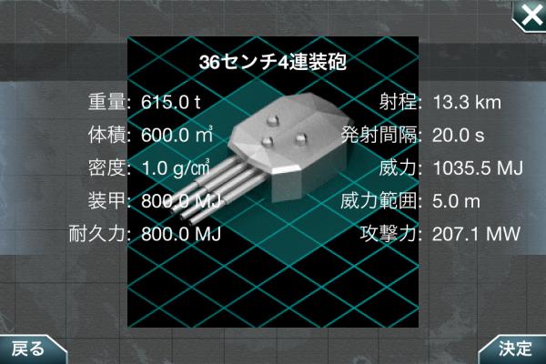 36センチ4連装砲