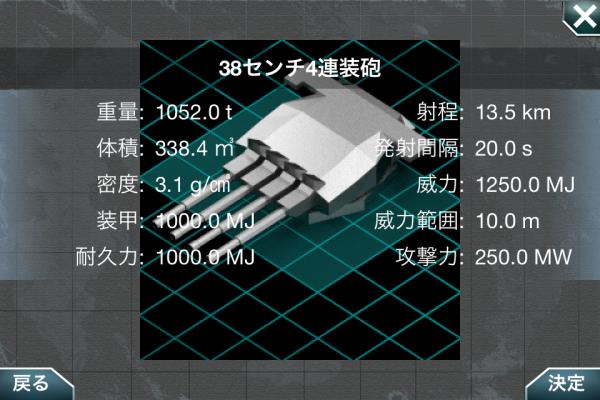 38センチ4連装砲