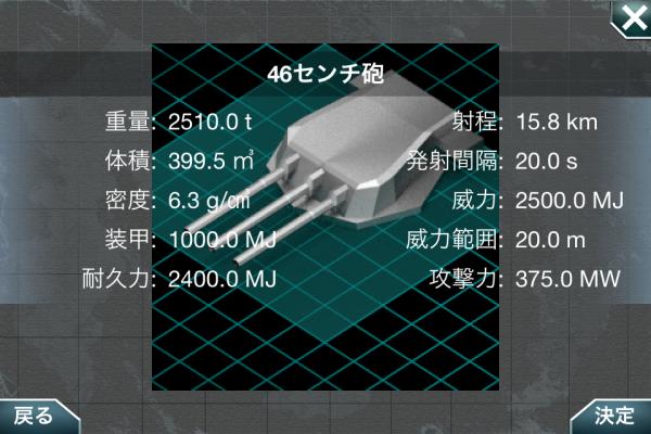 46センチ砲